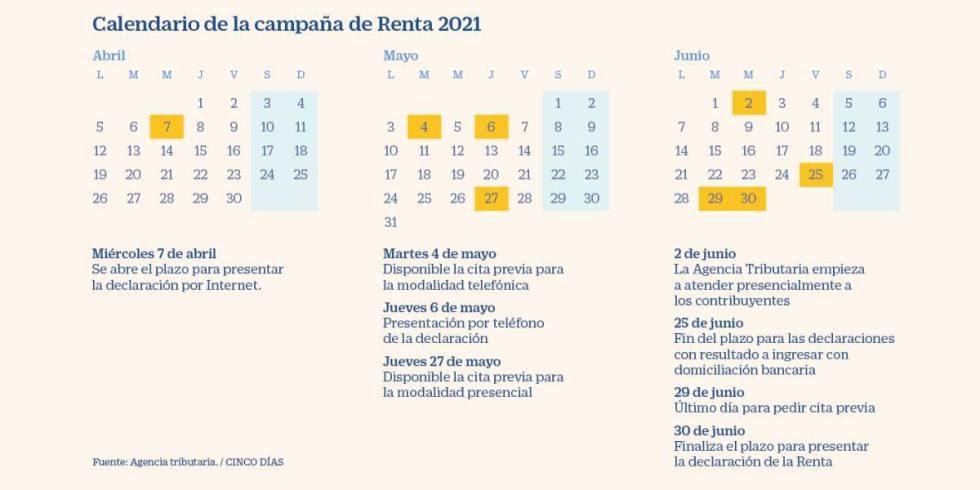 Calendario Renta 2020